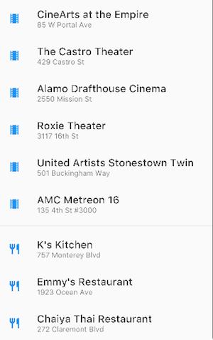 Common layout widgets